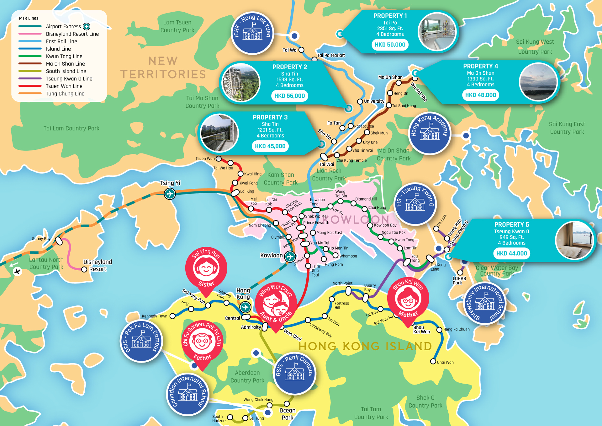 Map of Hong Kong with different points of interests