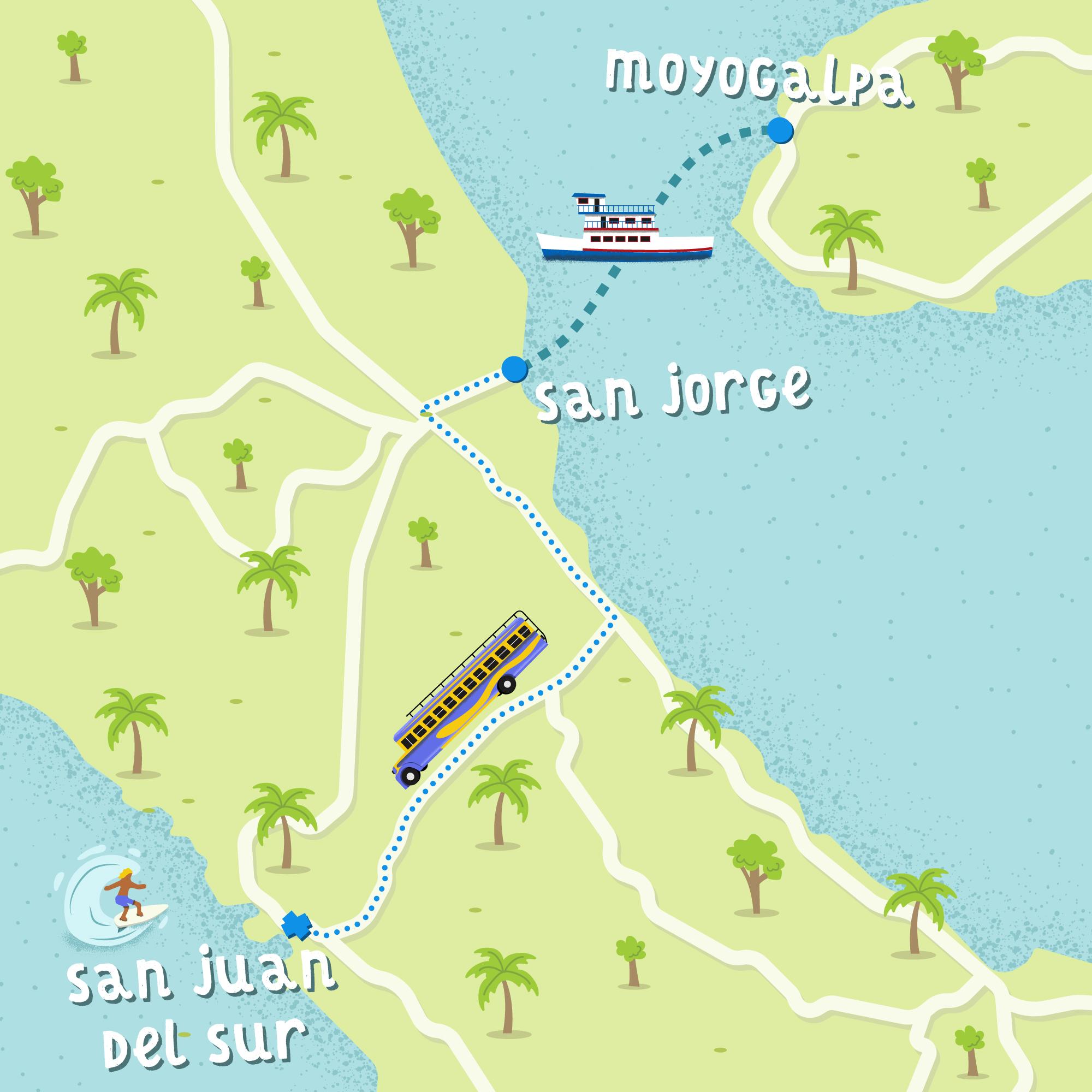 Ometepe to San Juand del Sur illustrated map