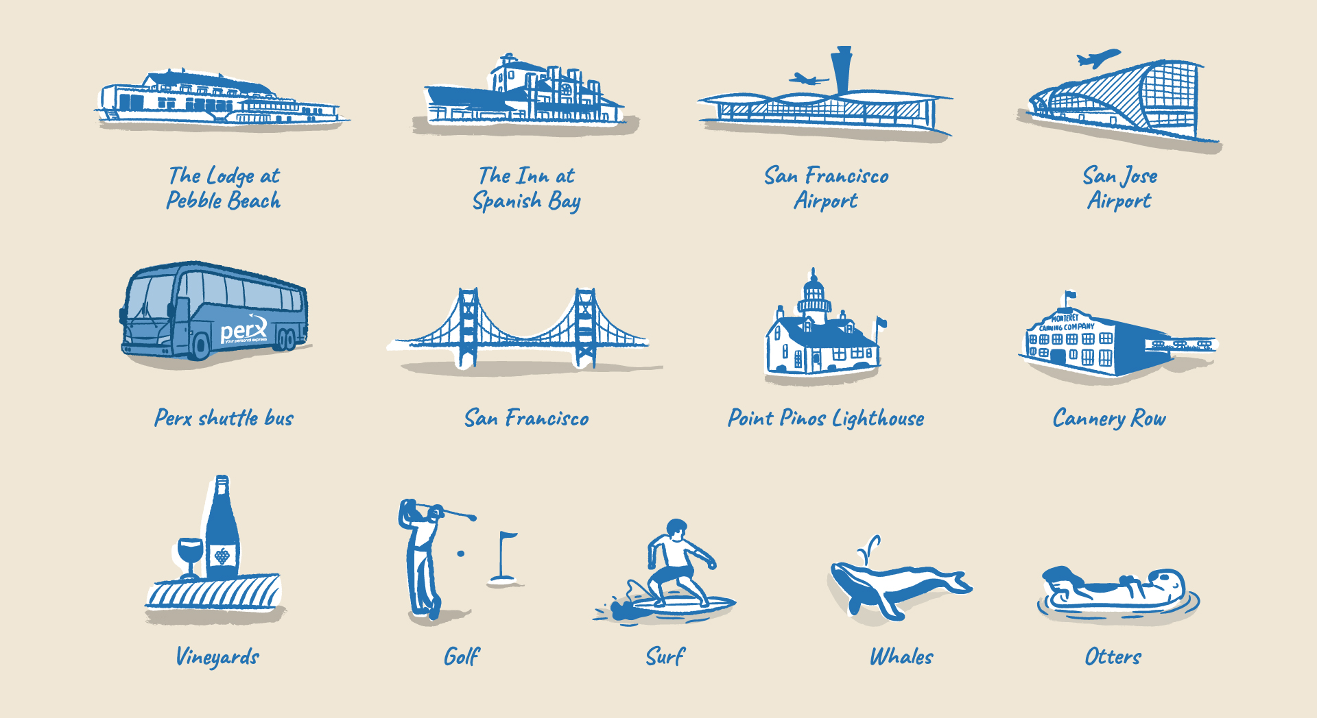 Icons created for the Monterey illustrated map