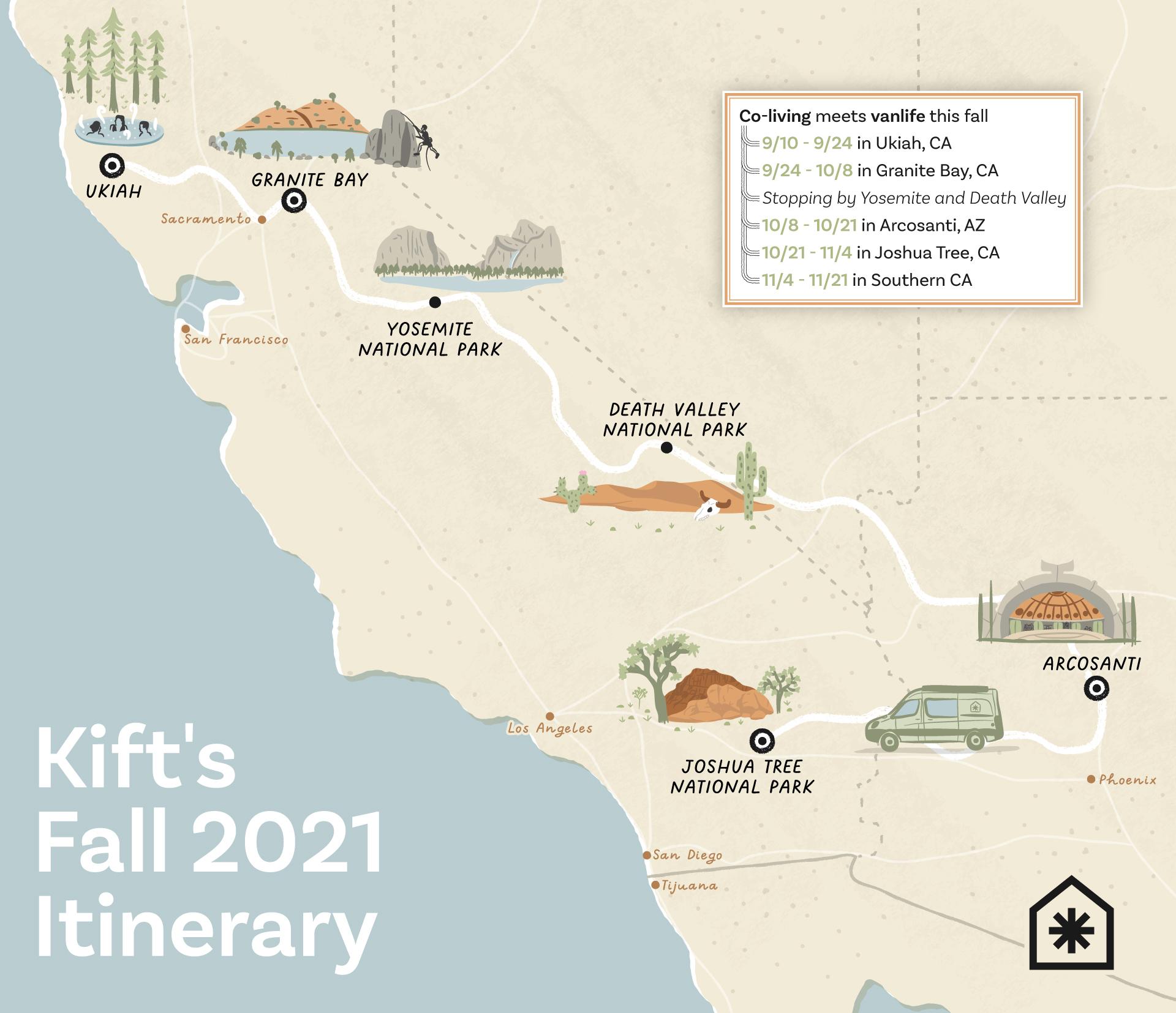 California to Arizona illustrated itinerary map